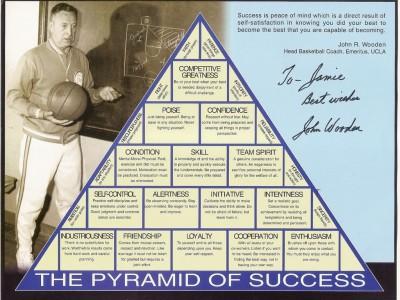 Dž. Vudeno sėkmės piramidė