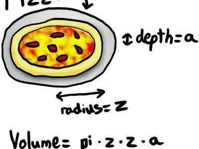 Skani matematika su pica